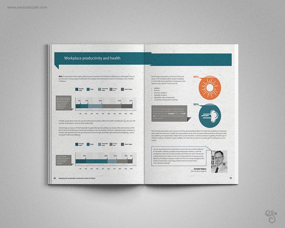 Ewa Sobczak Sustainability Report Layout Design